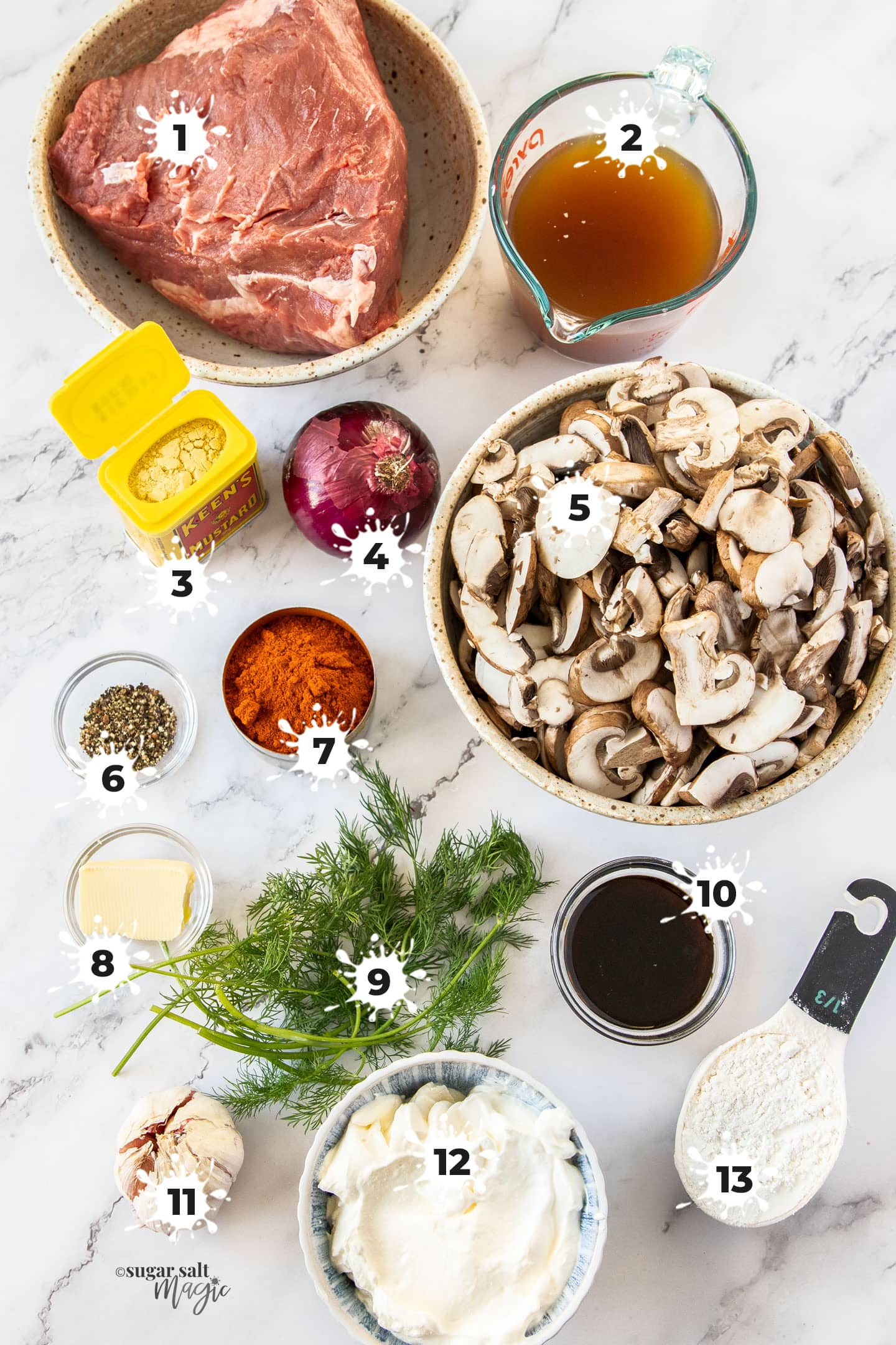 Ingredients required for beef stroganoff.